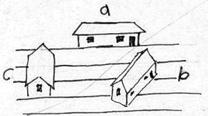 расположение дома на склоне