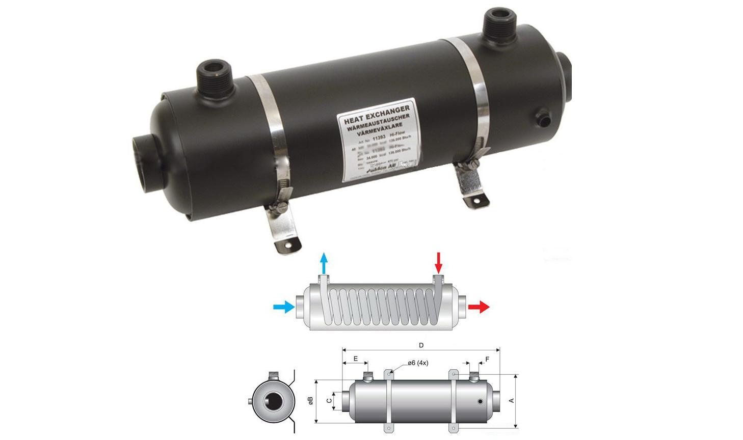 Теплообменник электрический для подогрева газа к какому виду водонагревателей можно отнести теплообменник пластинчатый нн 07 0 16 1 11 tl