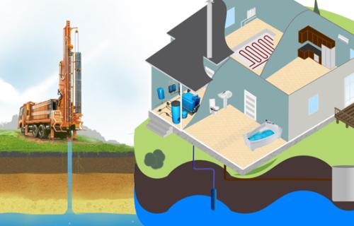 водоснабжение часного дома