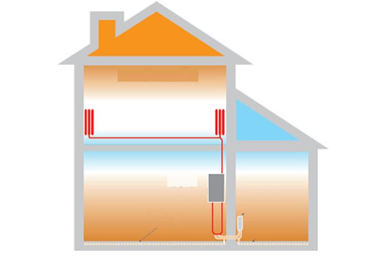 Водяной теплый пол + радиаторы