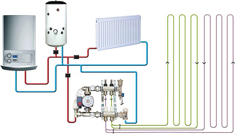 двухтрубная отопительная система с теплым водяным полом